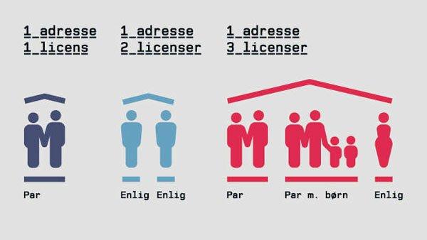 licens-eksempel